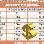 沙龍娛樂城稅收結果-sa36百家樂